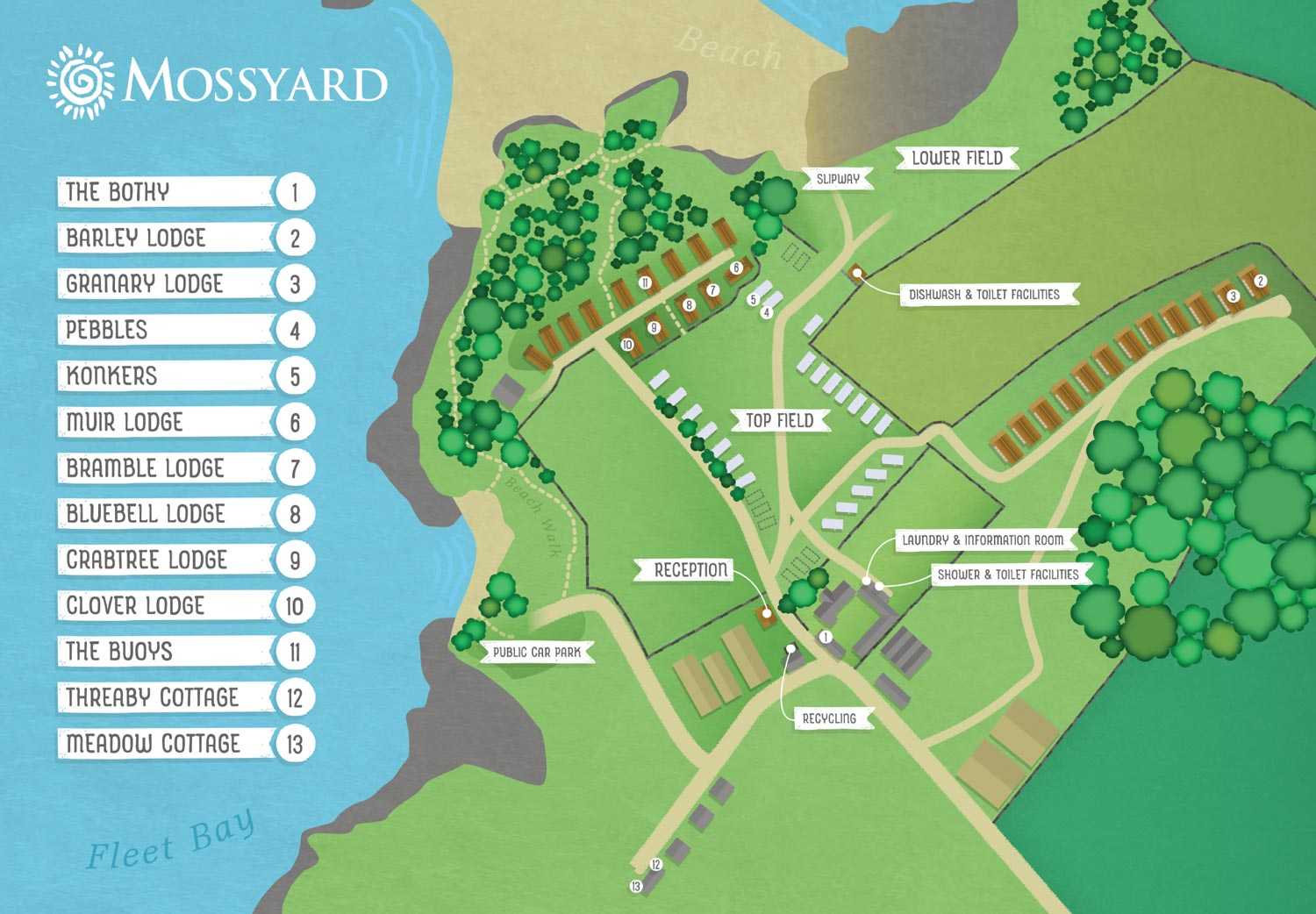 Site plan of Mossyard Caravan Park